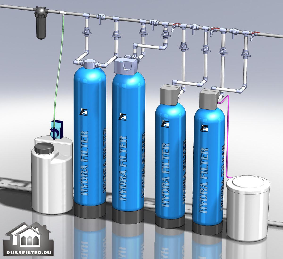 Водоподготовка для коттеджа #2. 2300 л/час (5-6 одновременно открытых крана) Растворенное железо до 10 мг/л, жесткость до 10